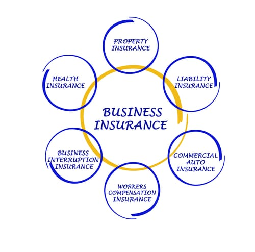 business contents insurance